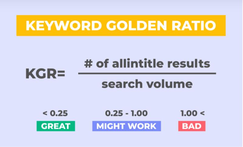 KGR keyword research